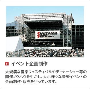 阪神コンテンツリンク